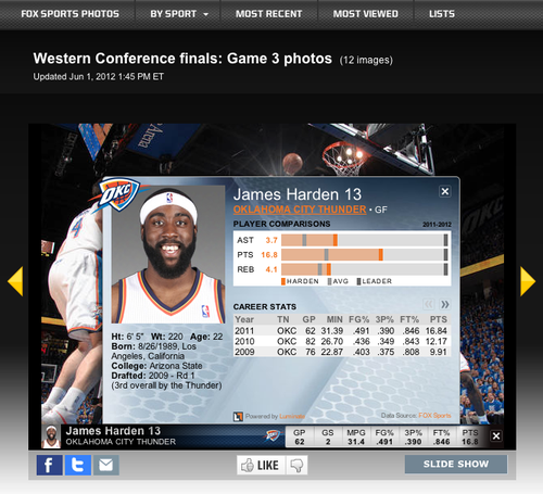 FoxSports James Harden Stats Card